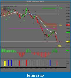 My 6E trading strategy-6e-09-11-1508-tick-6_15_2011.png