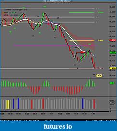 My 6E trading strategy-prime2011-06-15_112503.jpg