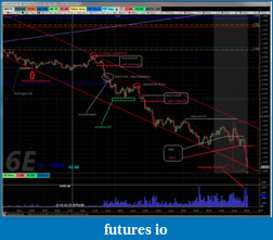 Click image for larger version  Name:CandleChart_6E 6.15.11.png Views:123 Size:145.4 KB ID:41110