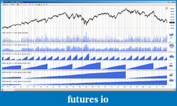 Coding Multi Time Frame (MTF) Indicators with NinjaTrader-periodicities.png