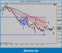My 6E trading strategy-6e-09-11-1508-tick-6_15_2011.jpg