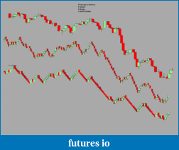 Click image for larger version  Name:5 min - 6 Range - 4 Better Renko Comparison from 6-15-11 overlap.png Views:156 Size:76.0 KB ID:41195