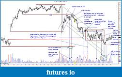 Wyckoff Trading Method-tf-61511.jpg