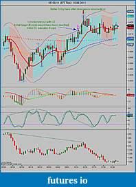 Tick chart orientation-6e-09-11-377-tick-16_06_2011.jpg
