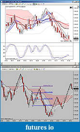 My 6E trading strategy-es_20110616_t1.jpg