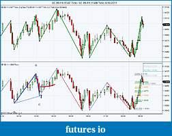 My 6E trading strategy-6e-09-11-1507-tick-_-6e-09-11-1508-tick-6_16_2011.jpg