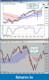 My 6E trading strategy-es_20110616_t2.jpg