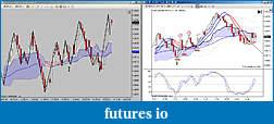 My 6E trading strategy-6e_20110616_t4.jpg