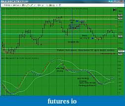 TF day trading-tf-06162011.jpg