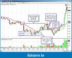 My 6E trading strategy-6e_lowprobabilitytrade.jpg