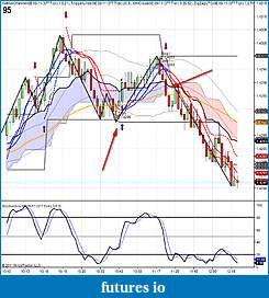 My 6E trading strategy-prime2011-06-17_122320.jpg