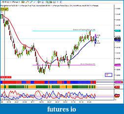 Perrys Trading Platform-prime2011-06-18_091337.jpg