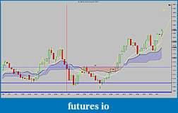 My 6E trading strategy-6e-09-11-1508-tick-6_17_2011.jpg