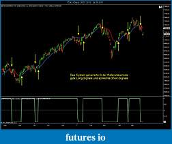 Click image for larger version  Name:^DAX (Daily)  26_07_2010 - 24_05_2011.jpg Views:184 Size:103.5 KB ID:41404
