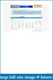 Daily open and close values-e-mini-s-p-500.pdf