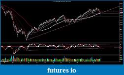 ES and the Great POMO Rally-es-daily-5_23_2008-6_17_2011-big-picture.jpg