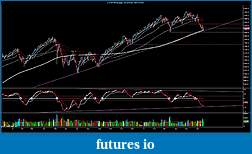 ES and the Great POMO Rally-es-daily-3_30_2010-6_17_2011.jpg