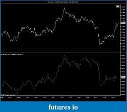 The Dollar Index-ym-09-11-30-seconds-6_17_2011.jpg