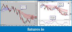 My 6E trading strategy-6e_20110620_01.jpg