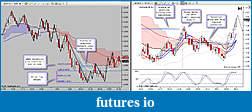 My 6E trading strategy-6e_20110620_02.jpg