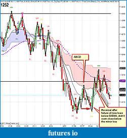 My 6E trading strategy-prime2011-06-20_065031.jpg