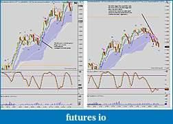 My 6E trading strategy-6e-6_20_2011.jpg