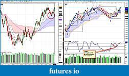 My 6E trading strategy-prime2011-06-20_094251.jpg