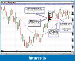 My 6E trading strategy-6e_20110620_04.jpg