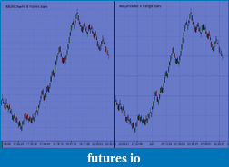 Perrys Trading Platform-mc_nt-4point_range-bars.png