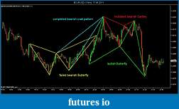 Harmonic Currency Pair Cross Index-eurusd-1-min-17_06_2011.jpg