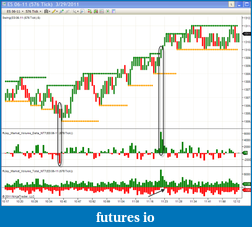 How to use volume in your trading-14-05-2011_14-28-15.png