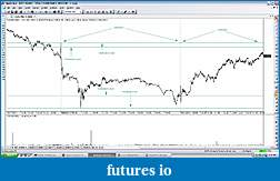 Tape is my shape (tape reading, time and sales)-intraday.jpg