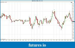 Trading spot fx euro using price action-eurusd-5-min-2011-01-10.jpg