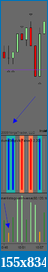 Trade Point Technologies-time-histogram-example.png
