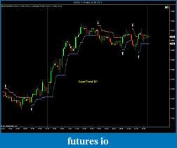 Click image for larger version  Name:SuperTrend M1.jpg Views:79 Size:80.0 KB ID:41638