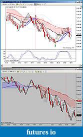 My 6E trading strategy-es_setup01.jpg