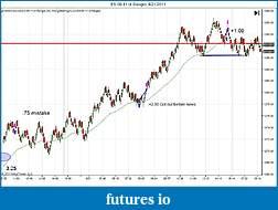 Click image for larger version  Name:ES 09-11 (4 Range)  6_21_2011 trades.jpg Views:76 Size:98.2 KB ID:41693
