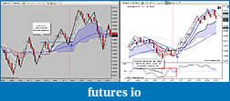 My 6E trading strategy-6e_20110622_01.jpg