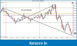 Harmonic Currency Pair Cross Index-jt_non_conforming-falcon_6e-09-11-1-min-22_06_2011.jpg