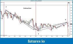 Harmonic Currency Pair Cross Index-jt_conforming-falcon_6e-09-11-1-min-22_06_2011.jpg
