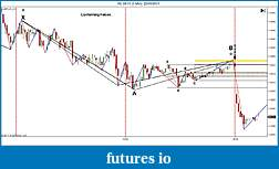 Harmonic Currency Pair Cross Index-jt_conforming-falcon_2_6e-09-11-1-min-22_06_2011.jpg