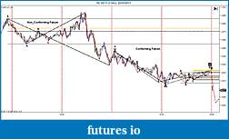 Harmonic Currency Pair Cross Index-jt_6e-09-11-1-min-22_06_2011.jpg