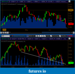 IB Trading Currency Futures-capture.png