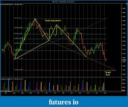 IB Trading Currency Futures-call-bull.jpg