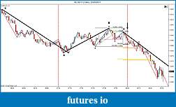 Harmonic Currency Pair Cross Index-jt_1_6e-09-11-1-min-23_06_2011.jpg