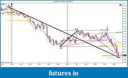 Harmonic Currency Pair Cross Index-jt_2_6e-09-11-1-min-23_06_2011.jpg