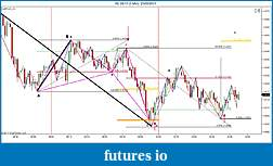 Harmonic Currency Pair Cross Index-jt_3_6e-09-11-1-min-23_06_2011.jpg