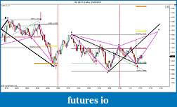 Harmonic Currency Pair Cross Index-jt_4_6e-09-11-1-min-23_06_2011.jpg