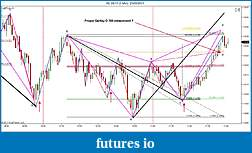Harmonic Currency Pair Cross Index-jt_5_6e-09-11-1-min-23_06_2011.jpg