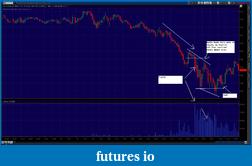 Wyckoff Trading Method-es.png